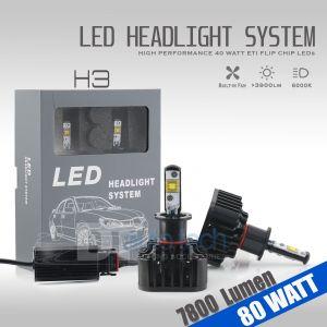 80 Watts 7800LM CREE LED Fog Light Kit Bulbs 6000K White High Power H3 Lamp
